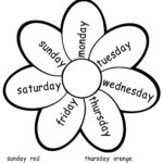 Days Of The Week | English Activities For Kids, English