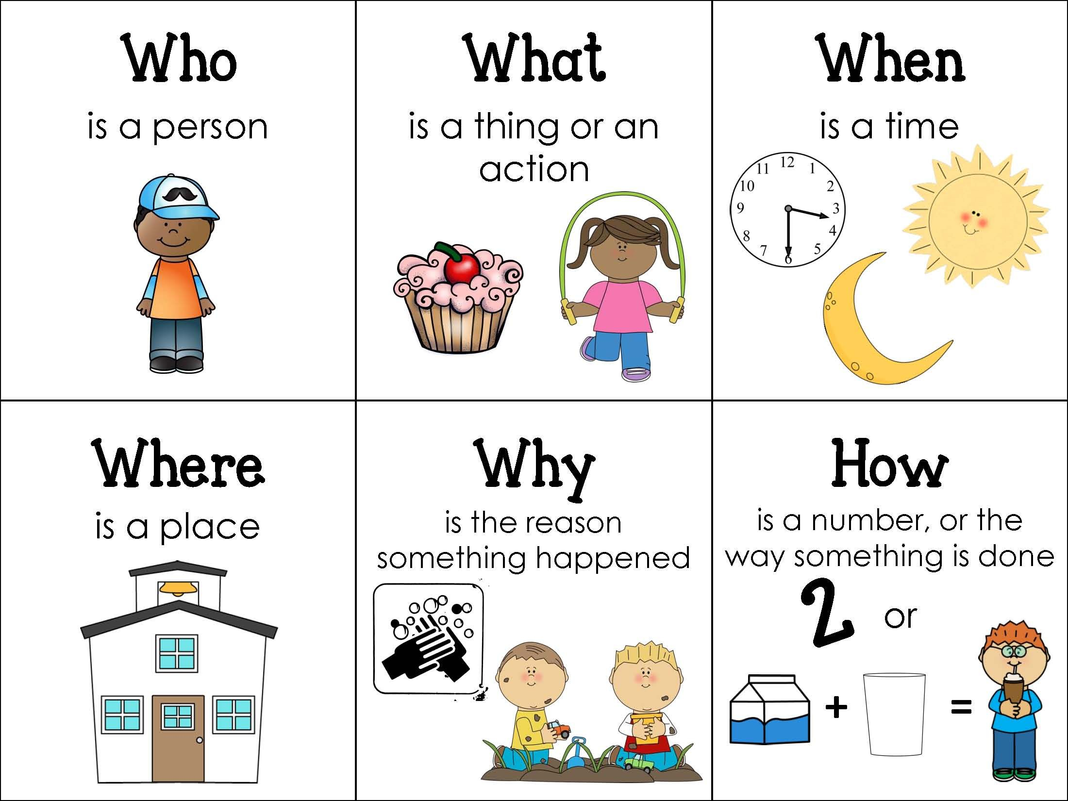 Free Prompt Mat To Help Teach Your Students How To Answer Wh