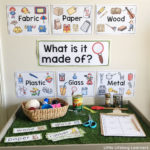 Investigation Table For Exploring Materials And Their