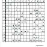 Worksheet ~ Free Printable Kid Activities Worksheets